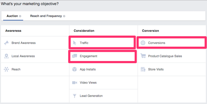 Marketing Objective setup for Facebook Ads