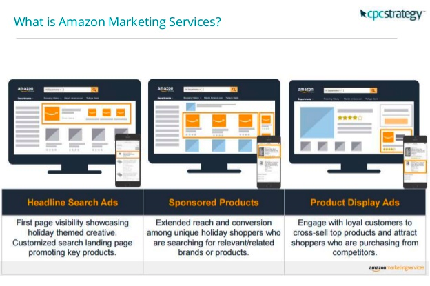 Amazon Marketing Services (AMS) types